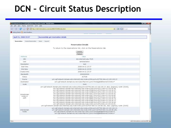 DCN – Circuit Status Description