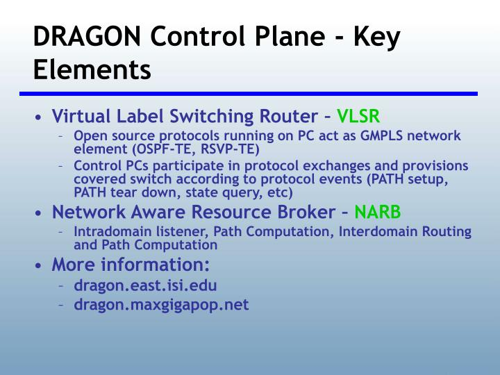 DRAGON Control Plane - Key Elements