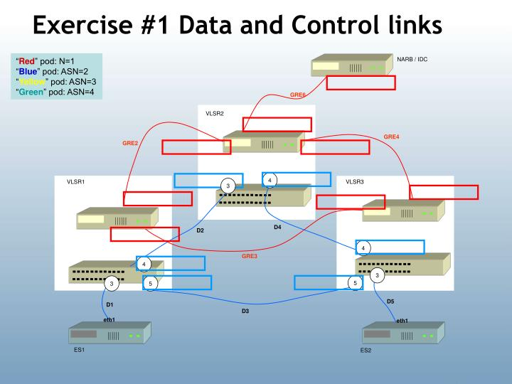 Exercise #1 Data and Control links