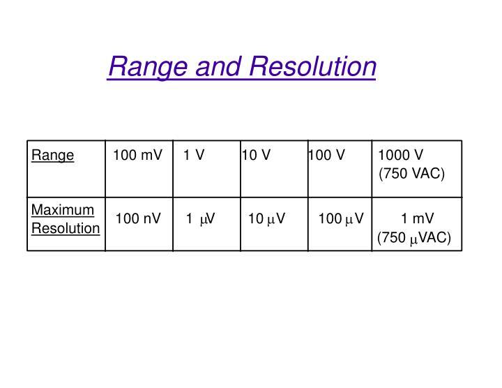 Range and Resolution
