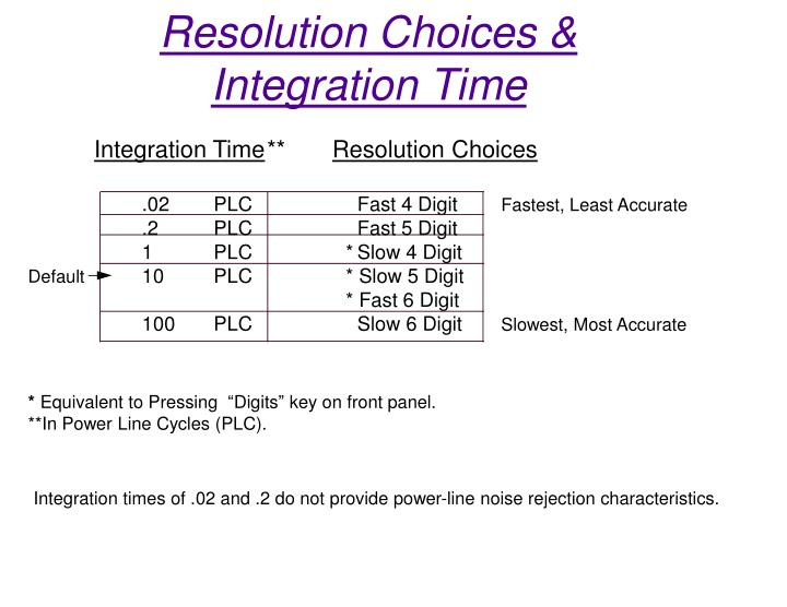 Resolution Choices &