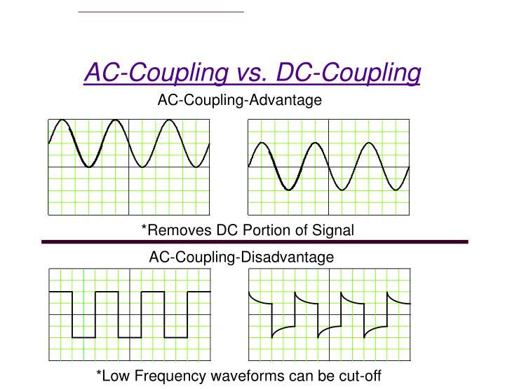 AC-Coupling vs. DC-Coupling