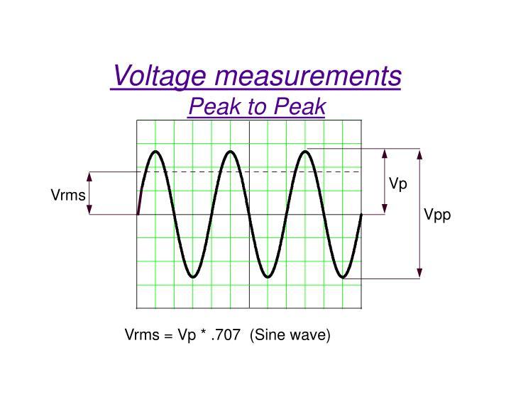 Voltage measurements