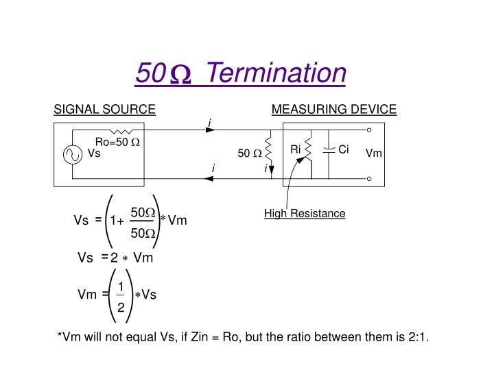 50     Termination