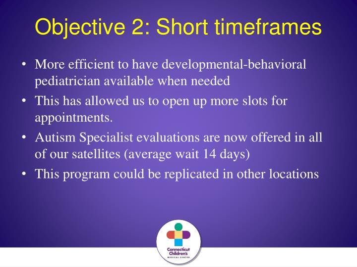 Objective 2: Short timeframes