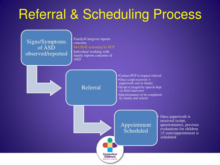 Referral & Scheduling Process