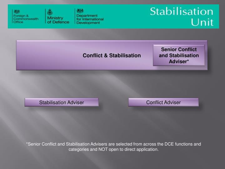 Conflict & Stabilisation
