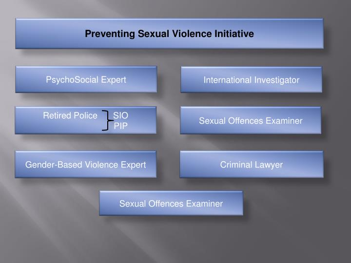 Preventing Sexual Violence Initiative