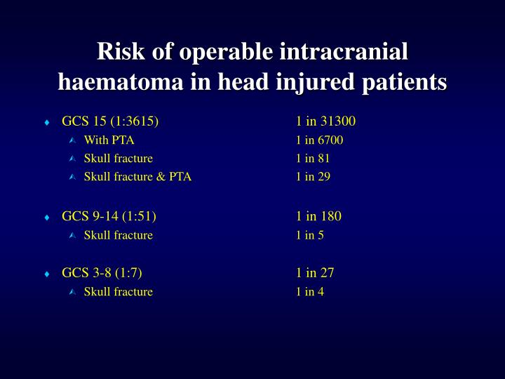 Risk of operable intracranial haematoma in head injured patients