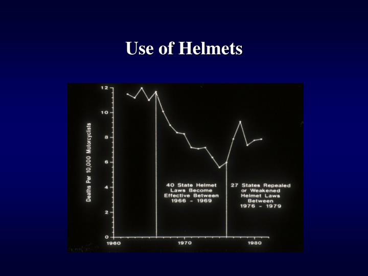 Use of Helmets