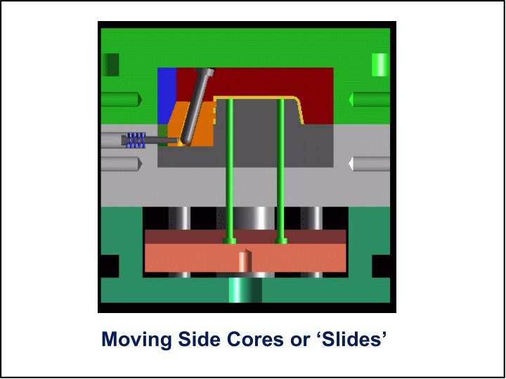 Moving Side Cores or 'Slides'
