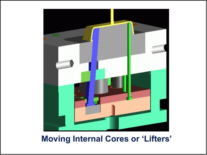 Moving Internal Cores or 'Lifters'