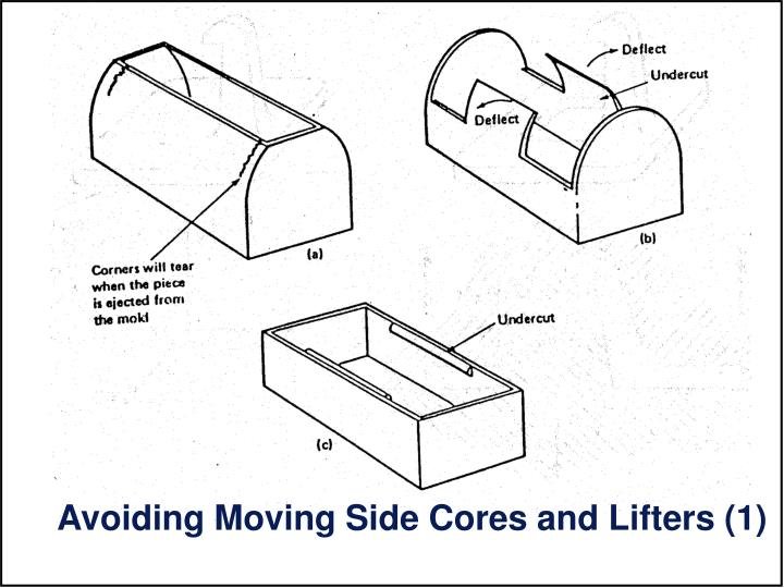 Avoiding Moving Side Cores and Lifters (1)