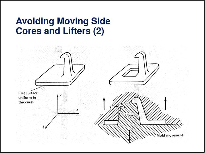 Avoiding Moving Side Cores and Lifters (2)