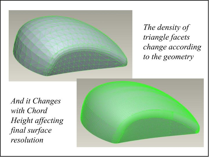The density of triangle facets change according to the geometry
