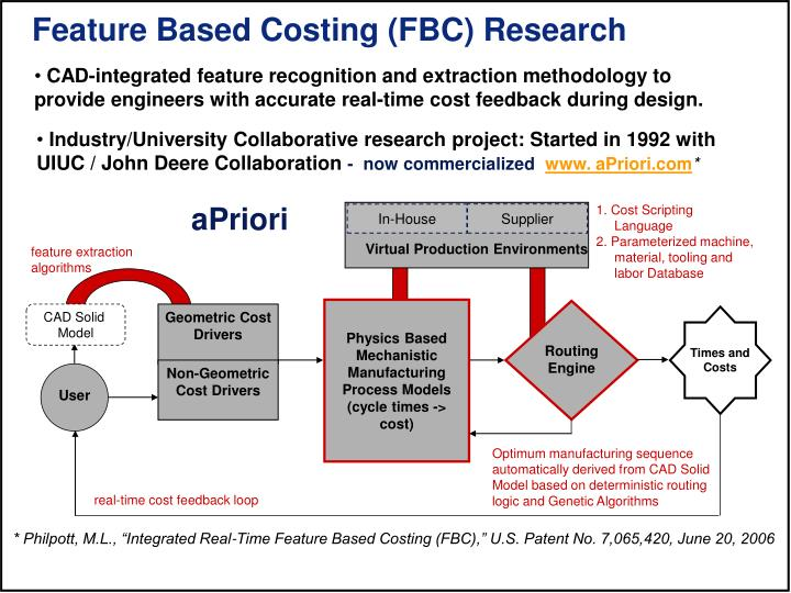 Feature Based Costing (FBC) Research
