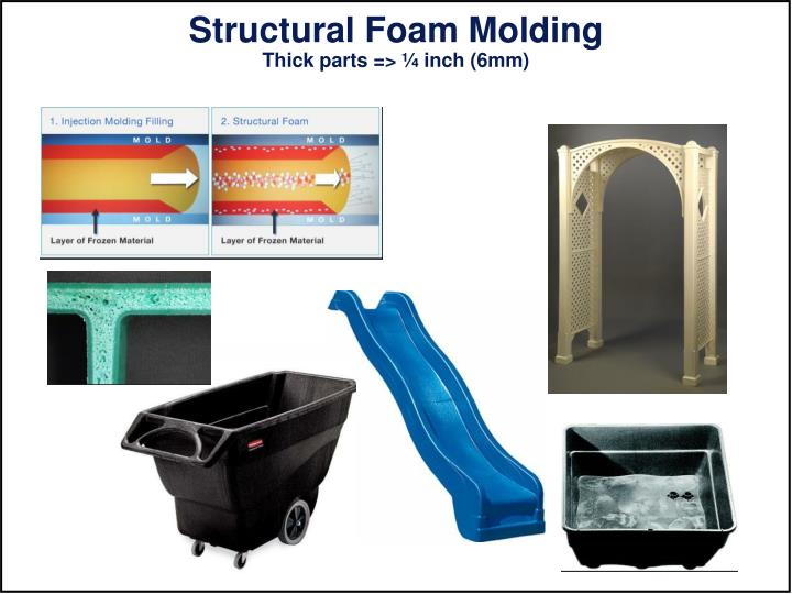 Structural Foam Molding