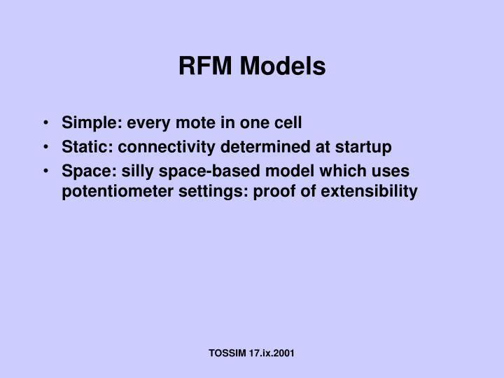 RFM Models