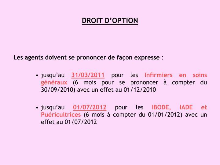 DROIT D'OPTION