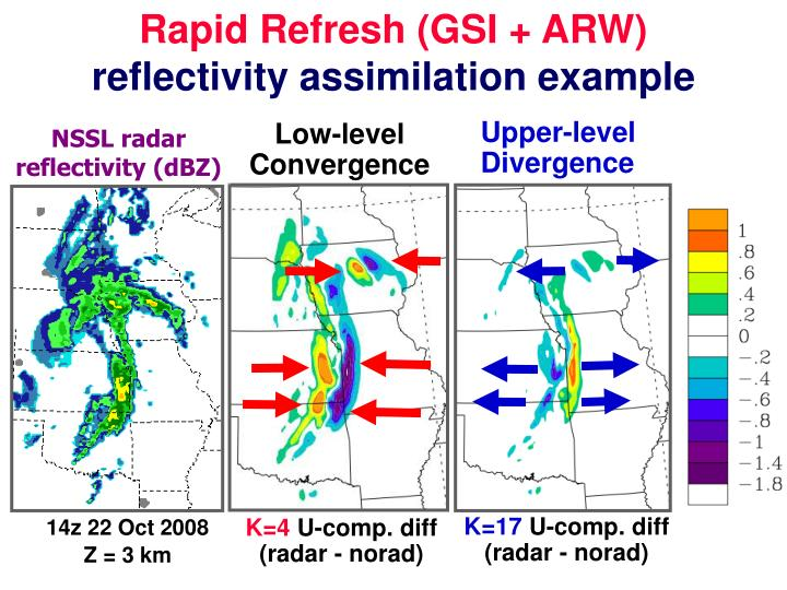 Rapid Refresh (GSI + ARW)