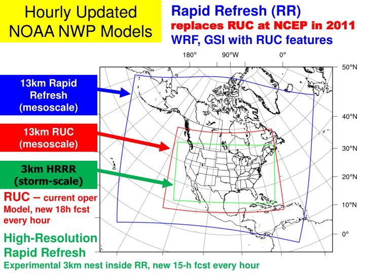 Hourly Updated NOAA NWP Models