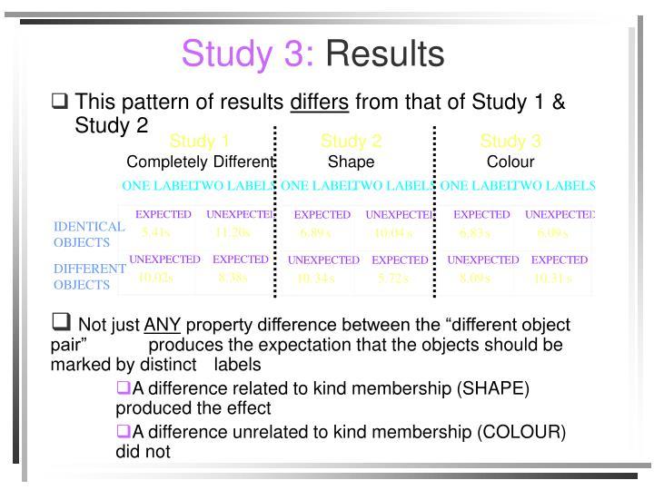 Study 3:
