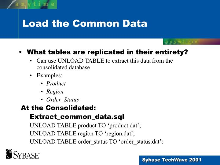 What tables are replicated in their entirety?