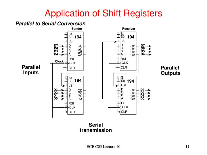 Application of Shift Registers