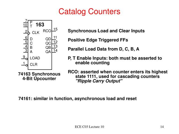 Catalog Counters