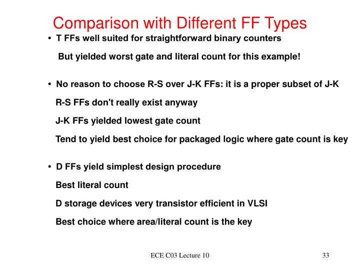 Comparison with Different FF Types