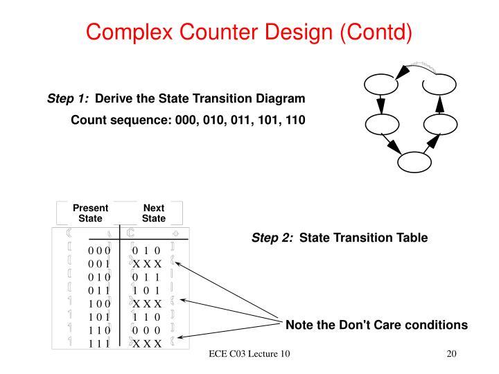Complex Counter Design (Contd)