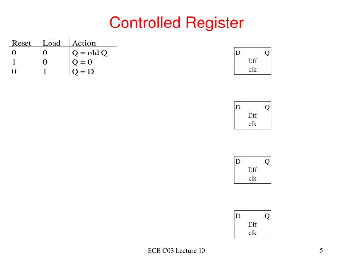 Controlled Register