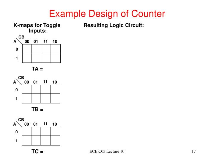 Example Design of Counter