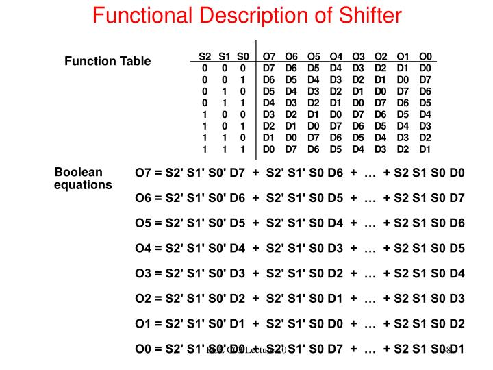 Functional Description of Shifter