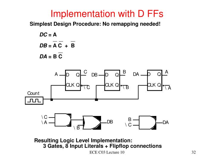 Implementation with D FFs