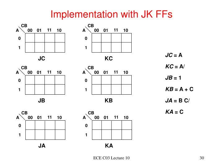 Implementation with JK FFs