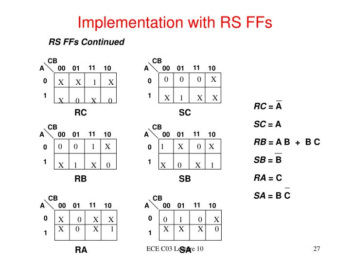 Implementation with RS FFs