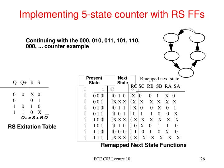 Implementing 5-state counter with RS FFs
