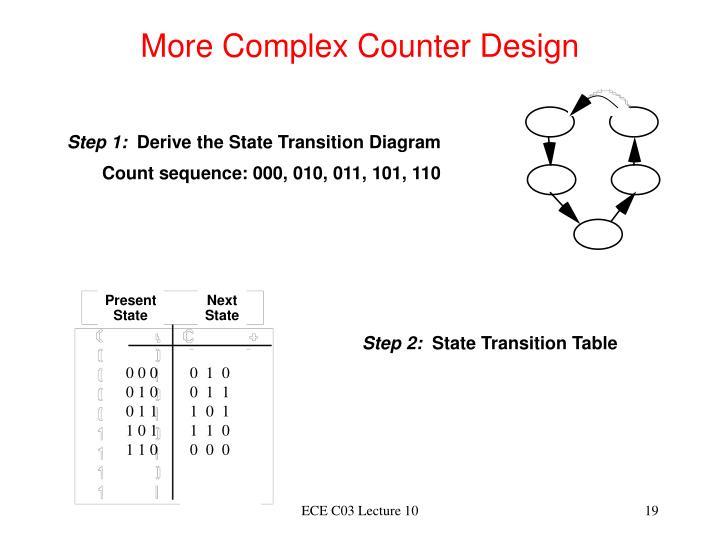 More Complex Counter Design