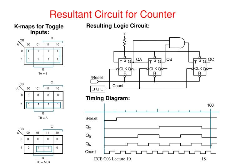 Resultant Circuit for Counter