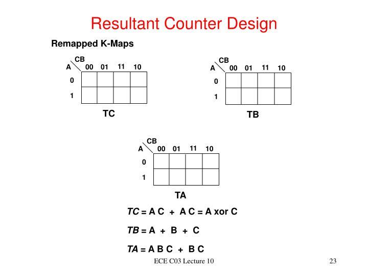 Resultant Counter Design