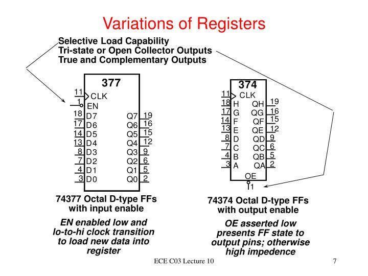 Variations of Registers