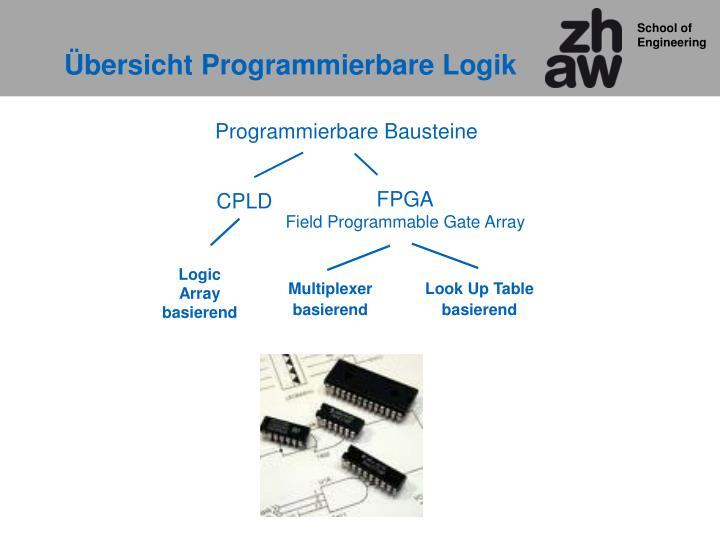 Übersicht Programmierbare Logik