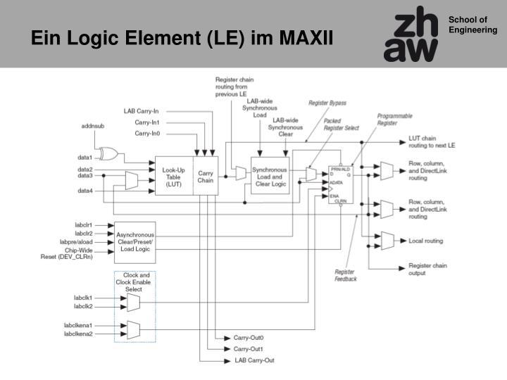 Ein Logic Element (LE) im MAXII
