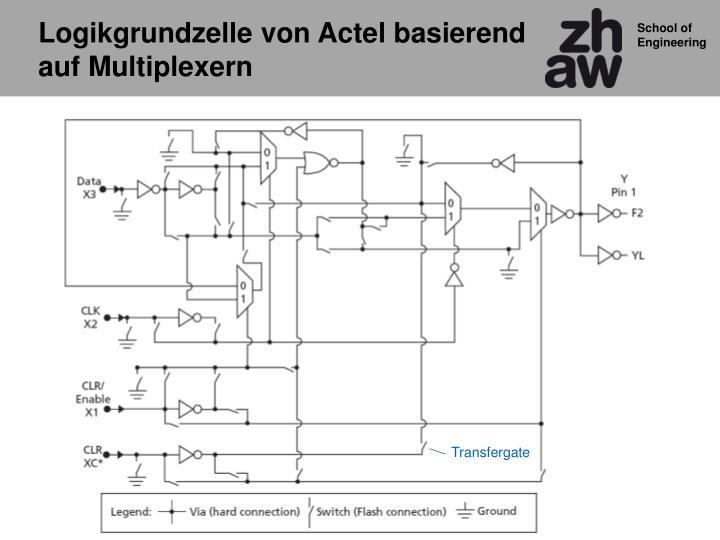 Logikgrundzelle von Actel basierend auf Multiplexern