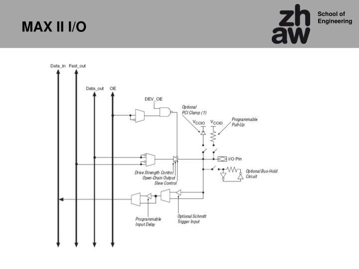 MAX II I/O