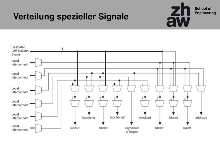 Verteilung spezieller Signale