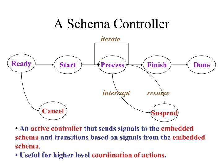 A Schema Controller