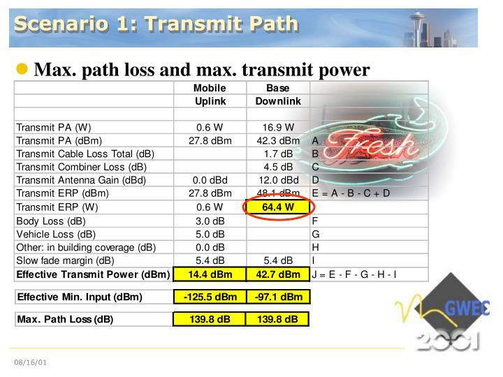 Scenario 1: Transmit Path