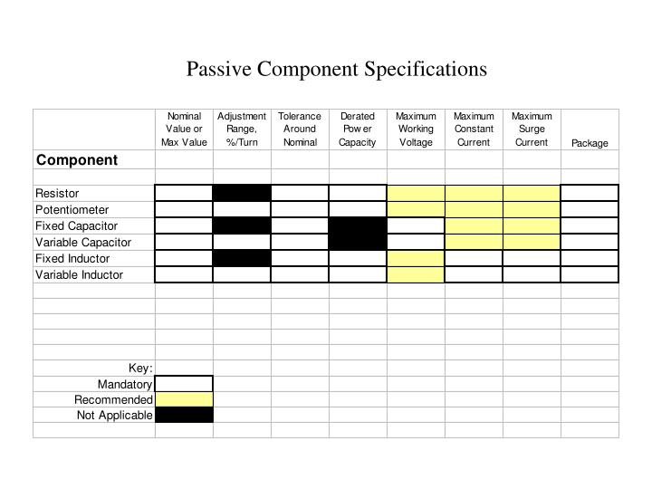 Passive Component Specifications